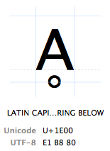 LATIN CAPITAL LETTER A WITH RING BELOW