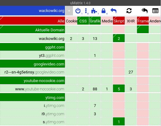 uMatrix add-on for Firefox